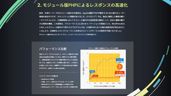 PHPモジュール